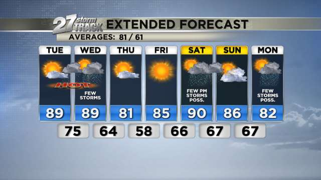 Forecast and Conditions - WKOW